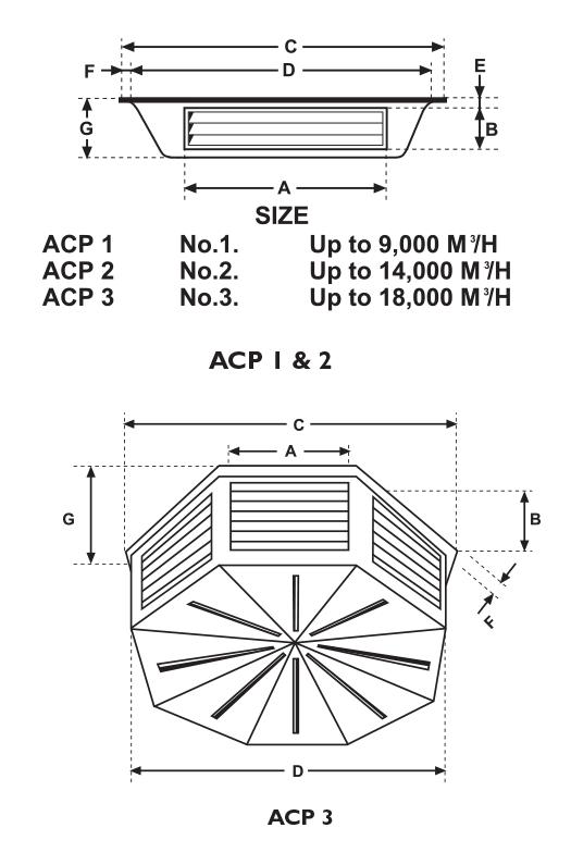 Evaporative Supply Plenums - Model ACP